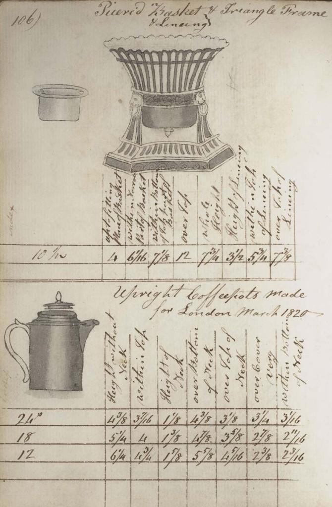 Document 655 - Winterthur Library Revealed